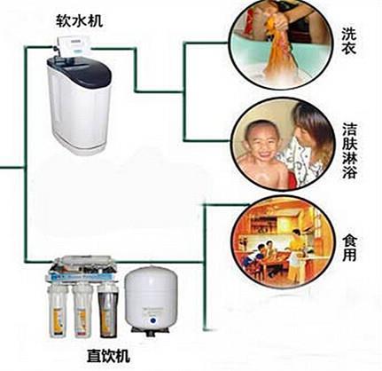 解析中央净水器的结构及使用功能